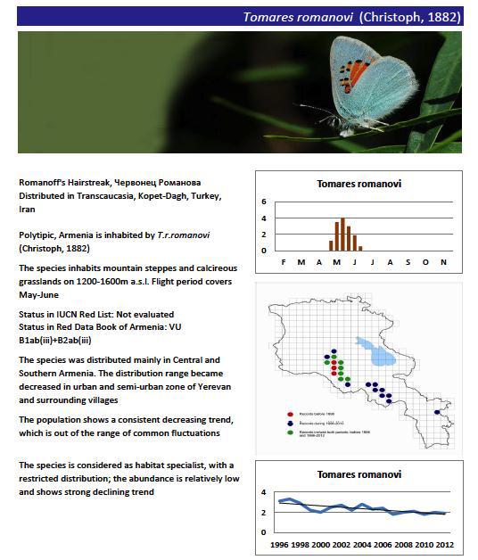 butterfly-monitoring-atlas