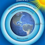OZONE: All There Is between You and UV
